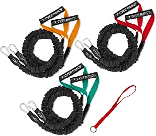 Best crossover resistance bands Reviews