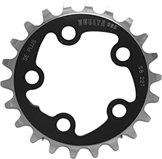 pink chainring