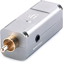 iFi SPDIF iPurifier Digital Optical/Toslink/Coax Audio Signal Optimizer and Purifier