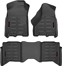 Best dodge ram floor mats rubber Reviews