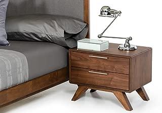 Best walnut veneer nightstand Reviews
