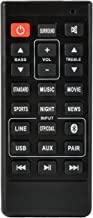 Remote for Sanyo Soundbar NC302UH FWSB426F FWSB426FA NC306UH FWSB415E A (Not for FWSB415E Non-A Model Refer to WIR113001-FA03)