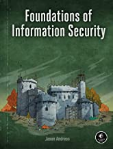 Foundations of Information Security: A Straightforward Introduction