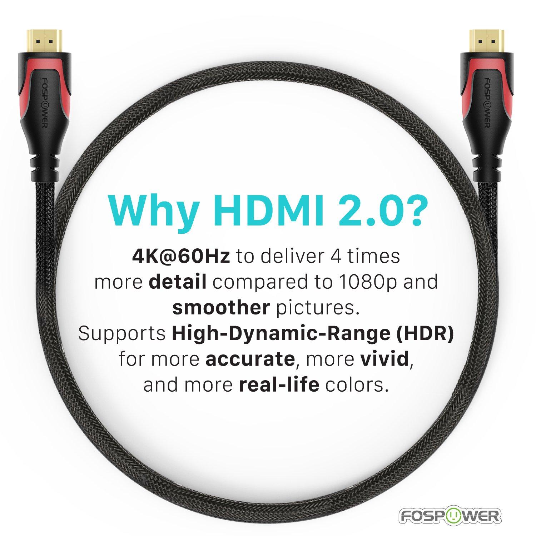 FosPower Cable HDMI 0.3M/1ft, Nylon Trenzado de Alta Velocidad ...