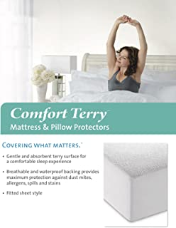 DreamSerene Comfort Terry Hypoallergenic, Waterproof and Breathable Pillow Protector, Standard, White