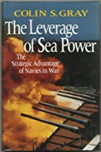 Best power of leverage Reviews