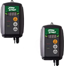 Hydrofarm Germination, Reptiles and Brewing Jump Start MTPRTC Digital Controller Thermostat for Heat Mats, Seed Ge, 9-by-19-1/2-Inch (2 Pack) (2)
