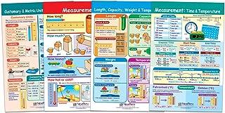 NewPath Learning Measurement Bulletin Board Chart Set (Pack of 4)
