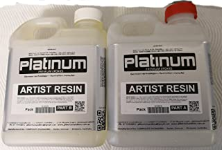 ARTIST EPOXY RESIN - 1:1 ULTRA CLEAR coating. High Gloss. UV StabilIsed 1 ltr + FREE BRUSH