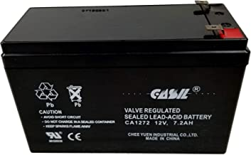 Best apc rbc2 battery Reviews