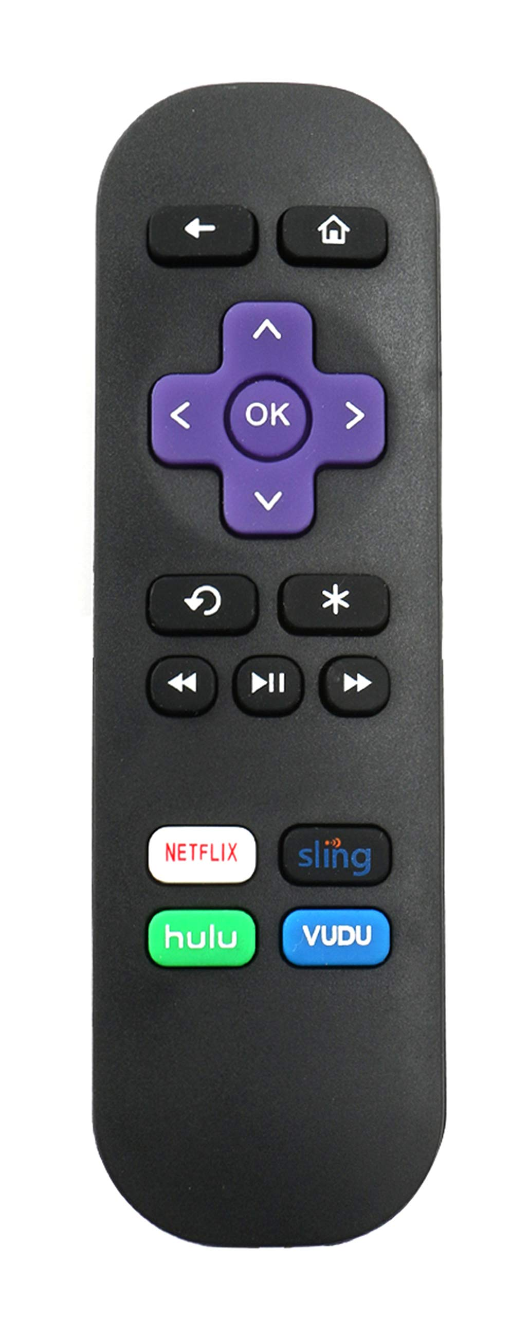 Control Streaming 3900RW 3910RW 4620RW