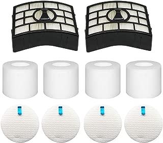 Best filters shark vacuum Reviews
