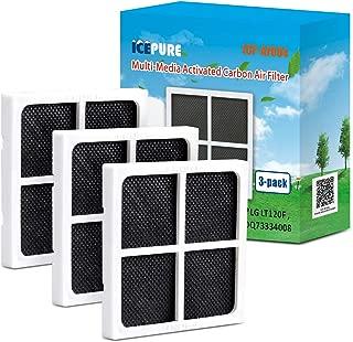 Best refrigerator air filter location Reviews