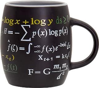 i need to go to target mug