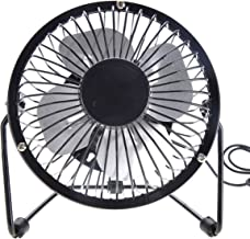 Best the quietest fan ever Reviews