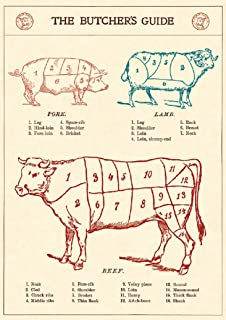 Beef The Butcher's Guide Poster 36 inch x 24 inch / 20 inch x 13 inch