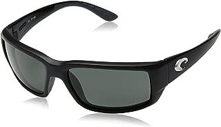 Fantail Sunglasses