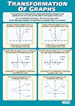 "Transformation of Graphs | Math Posters | Gloss Paper Measuring 33"" x 23.5"" 