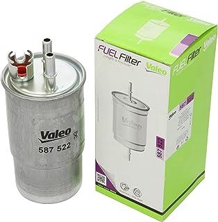 Valeo 587522 Kraftstofffilter