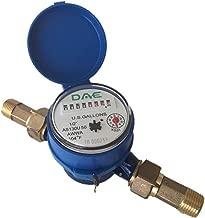 Best personal water meter Reviews