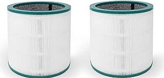 Best dyson heater purifier costco Reviews