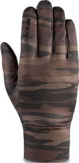 Men's Rambler Gloves