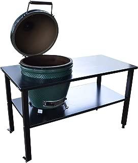 bge table