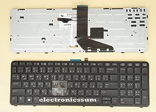 For MSI WS60 6QI 6QJ 2OJ WS72 6QH 6QI 6QJ,WT72 2OK US Keyboard Colorful Backlit