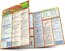 Math Common Core 8Th Grade (Quick Study: Academic)