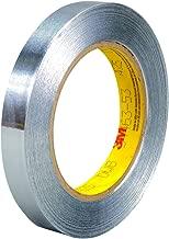 3M Aluminum Foil Tape, 1/2