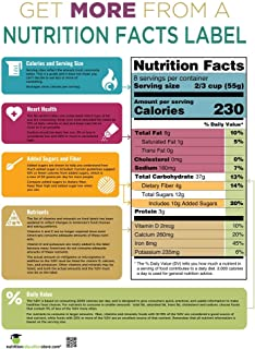 Best creative nutrition posters Reviews