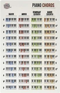 """Piano Keyboard Laminated Chord Reference Sheet (11"""""""