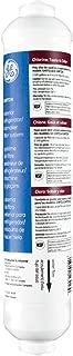 GE GXRTDR Exterior Refrigerator/Icemaker Filtration System, White