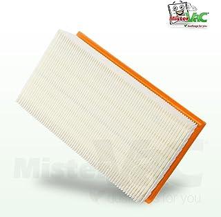 kallefornia/® 2/Filtro kallefornia k741/polvere classe L adatto per Flex S36/s36/m d279015-xj Filtro Filtro a pieghe