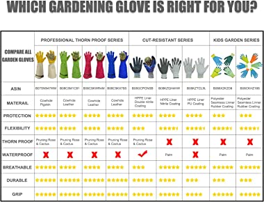 GLOSAV Kids Gardening Gloves for Ages 2-12 Toddlers, Youth, Girls, Boys, Children Garden Gloves for Yard Work