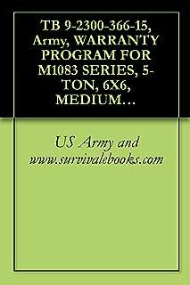 Best army warranty program Reviews