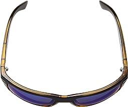 Matte Black/Tortoise/Pacific Blue Mirror