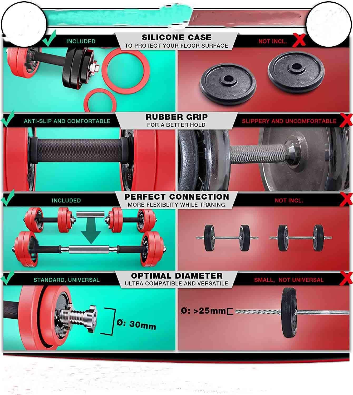 Bilancieri e manubri 2 in custodia in silicone 1 kit amovibile scivolare la forza di presa allenamento fitness efficace,Sets of 2 x 10