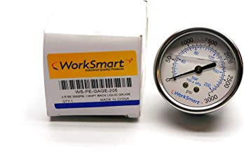 worksmart industrial products