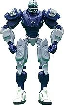 Best fox robot toy Reviews