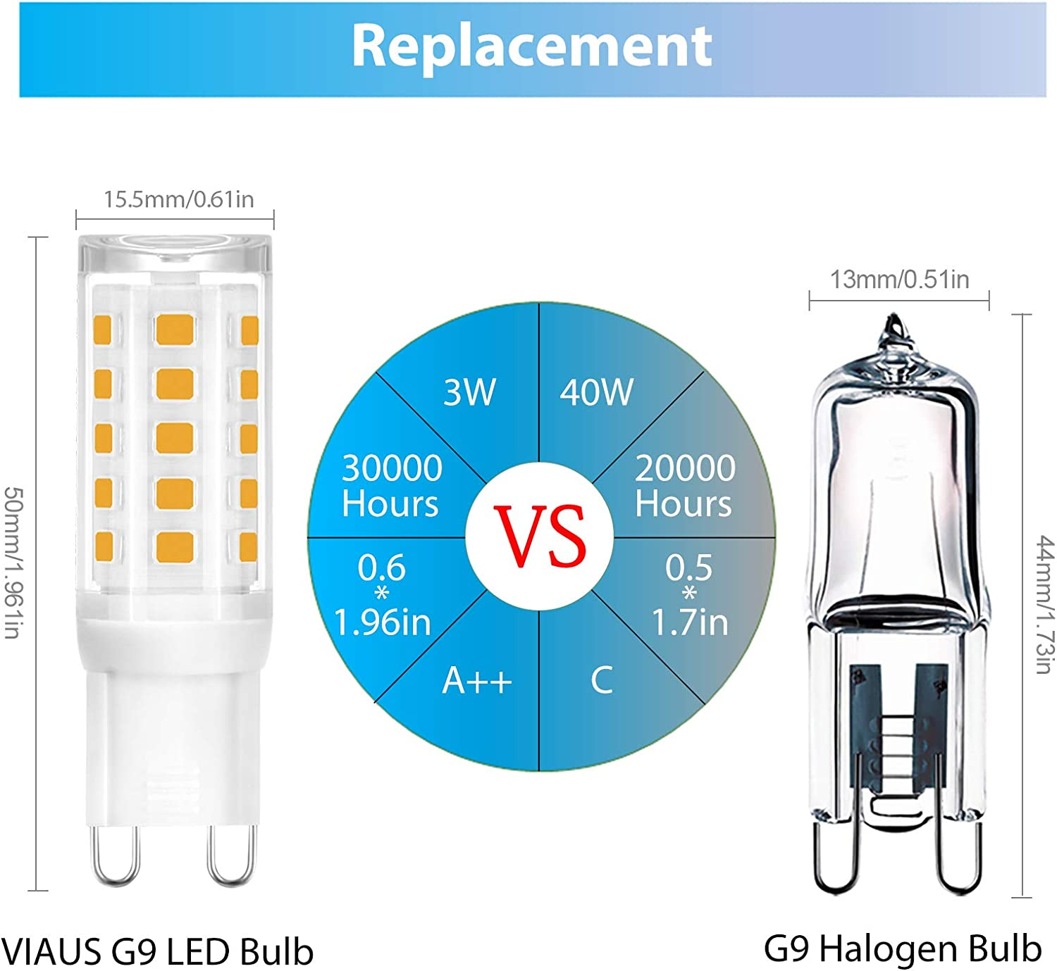 3000K 4W G9 LED Light Bulbs Equivalent to 40W Halogen Bulbs G9 LED Bulbs Warm White CRI85Ra Non-Dimmable No Flicker 385LM AC 120V Viaus 6-Pack