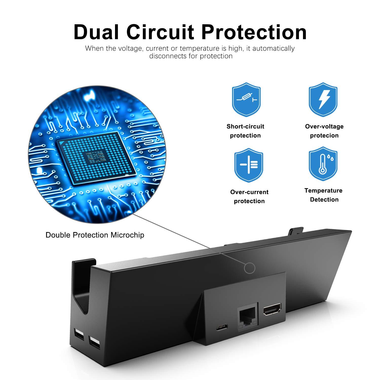 GameWill - Base de conexión para Nintendo Switch con Ethernet, puerto LAN y puerto LAN, puerto de Nintendo, puerto de carga de repuesto para Nintendo Switch: Amazon.es: Electrónica