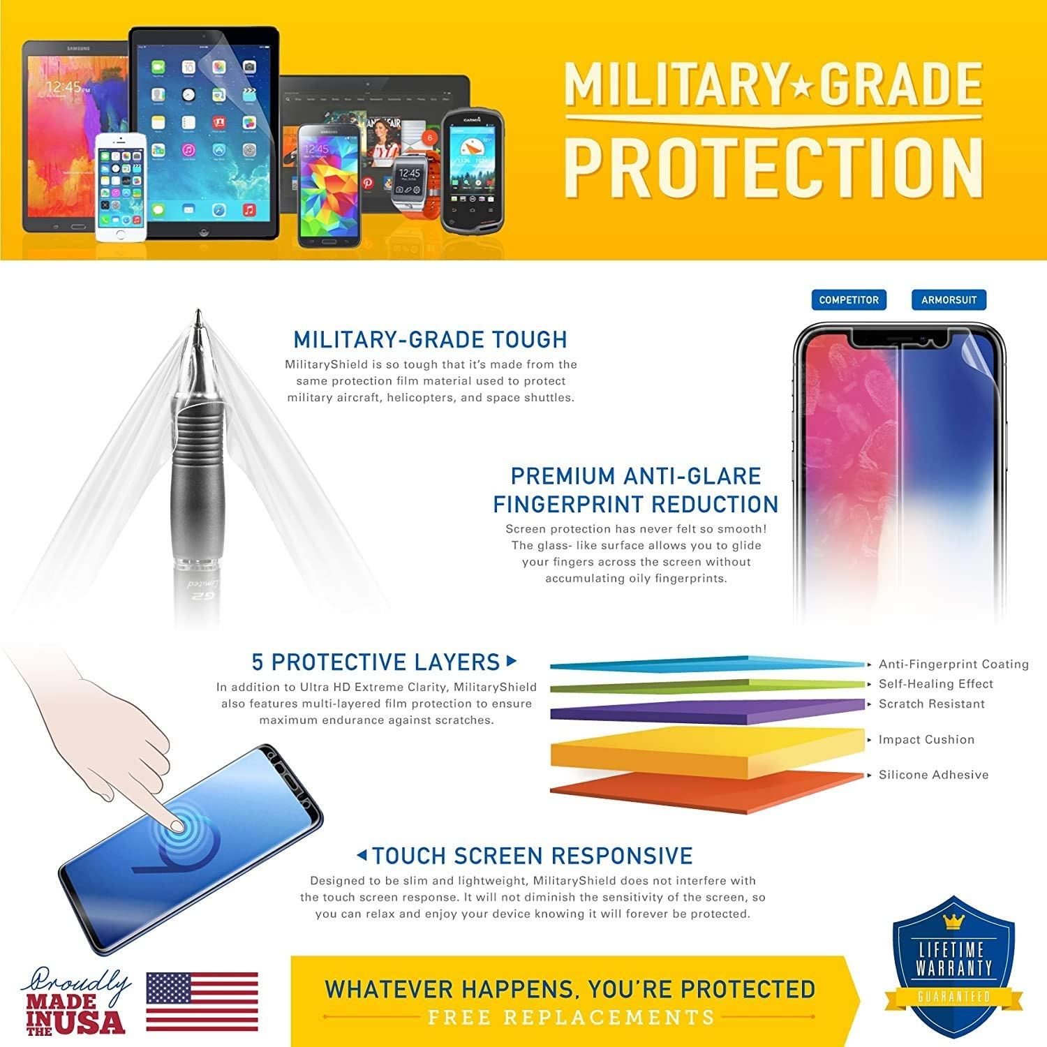 ArmorSuit MilitaryShield Screen Protector Designed for Samsung Galaxy S20 Ultra 5G (6.9