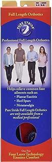 Best plantar fasciitis inserts for high heels Reviews