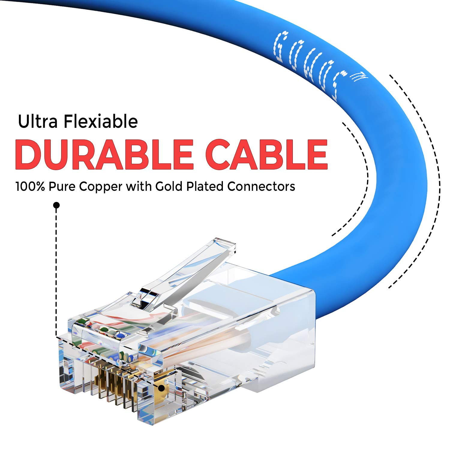 RJ45 10Gbps High Speed LAN Internet Patch Cord Available in 28 Lengths and 10 Colors 20 Feet - White UTP Cat6 Ethernet Cable Computer Network Cable with Snagless Connector GOWOS 10-Pack