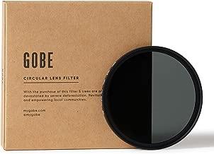 Gobe 40 5mm ND8 Stop  Lens Filter  2Peak