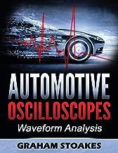automotive oscilloscope waveform analysis
