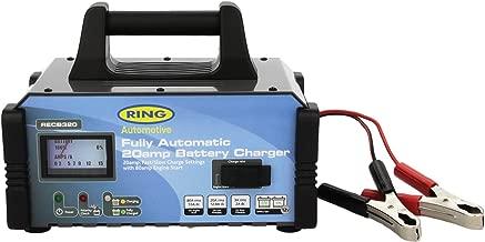 Ring Automotive REPP170 6899