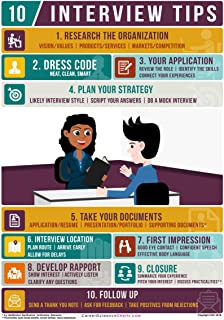 Best posters on career guidance Reviews
