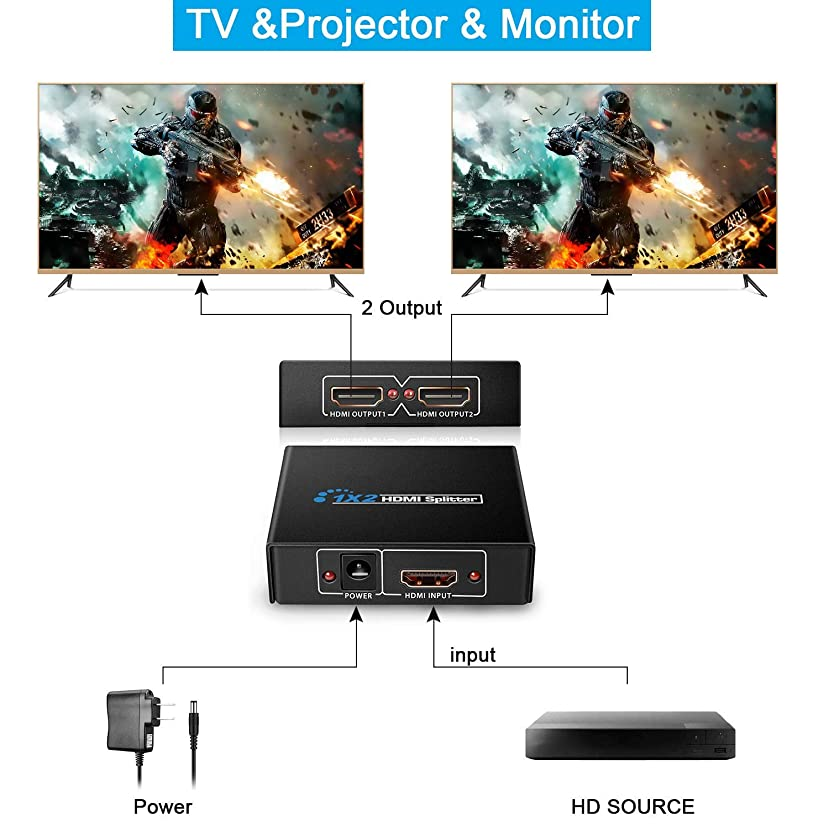 HDMI Splitter,Udigital 1 in 2 Out 1x2 HDMI Splitter Amplifier for Dual Display with Full HD 1080P & 3D Support PS3 Xbox DVD Blu-ray